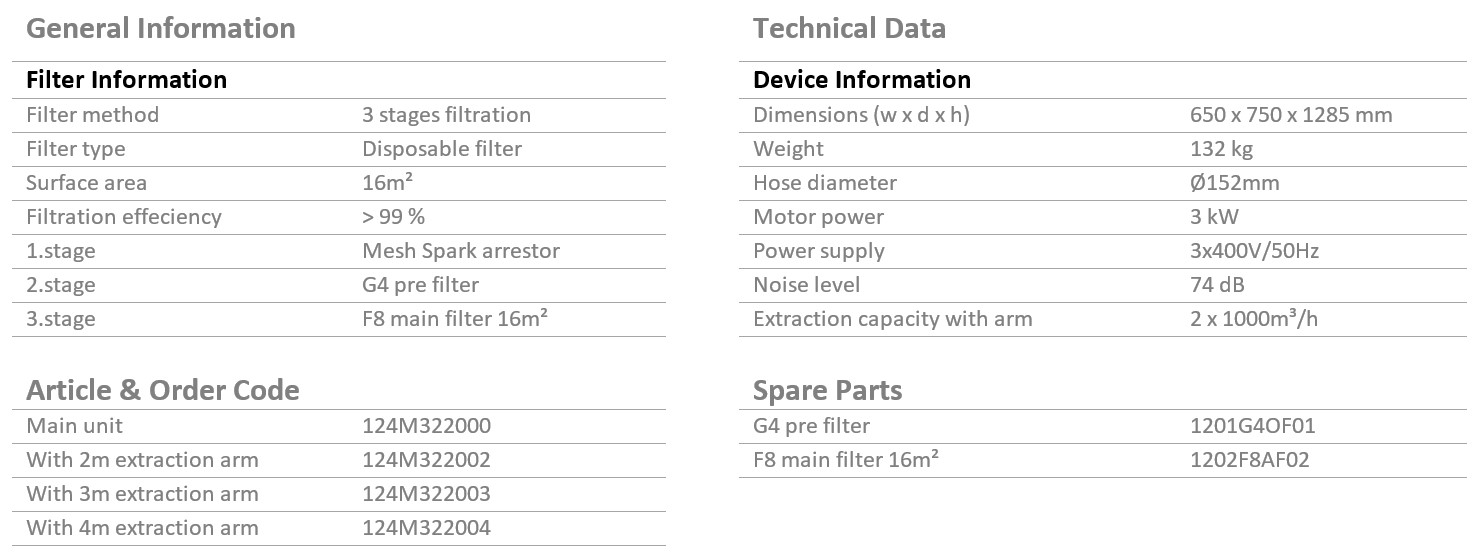 M3-2200-extra-strong-double-arm-datasheet