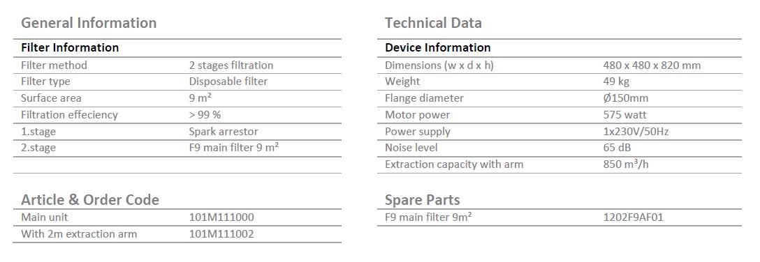m1-1100 mobileco technical specs