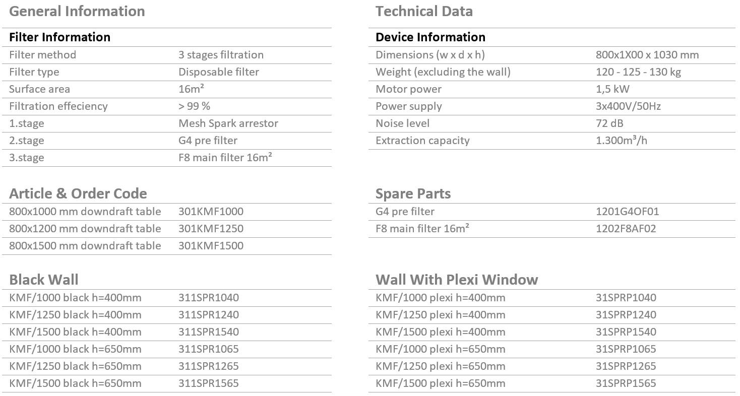 KMF-downdraft-table-disposable-filter-datasheet