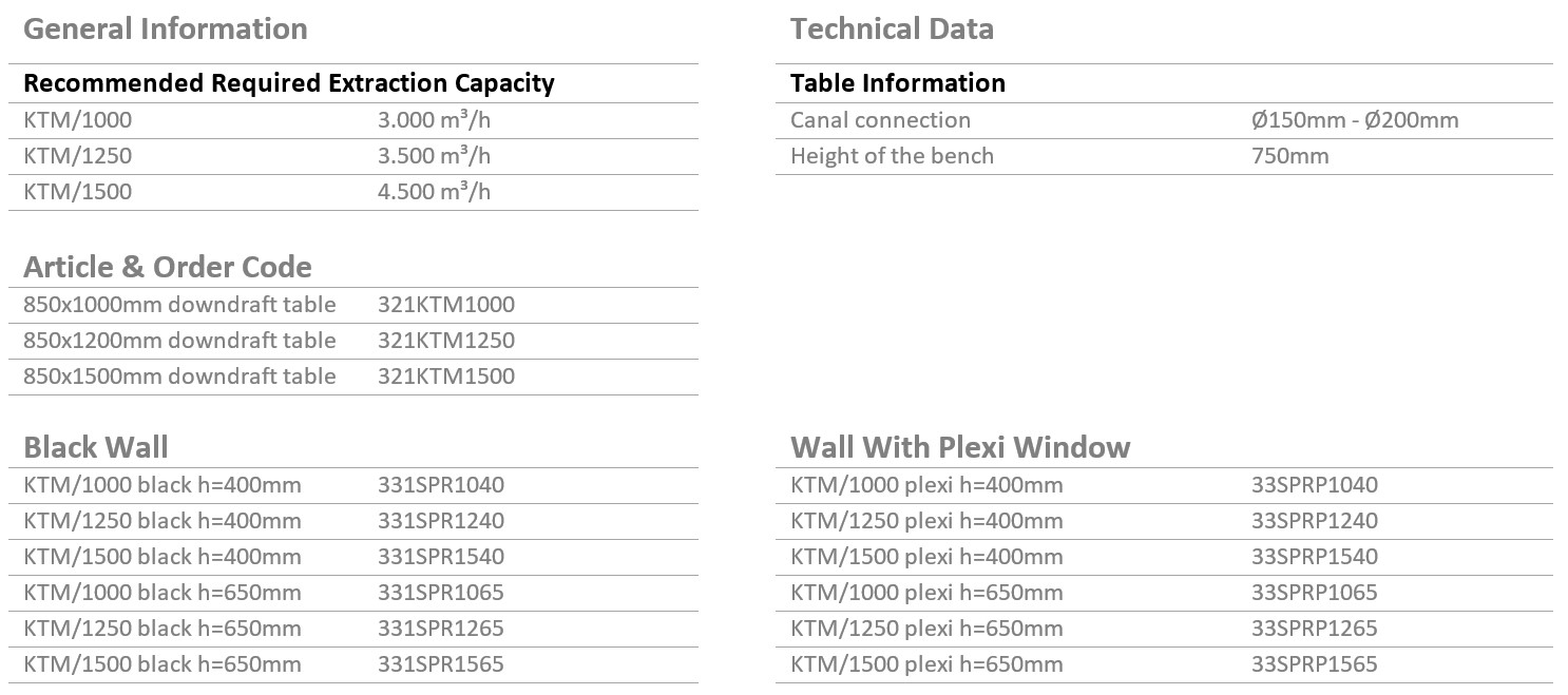 KTM downdraft table stationary datasheet duman emme freshweld